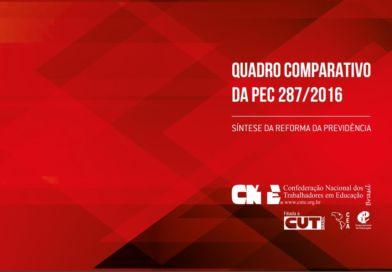 QUADRO COMPARATIVO DA PEC 287/2016
